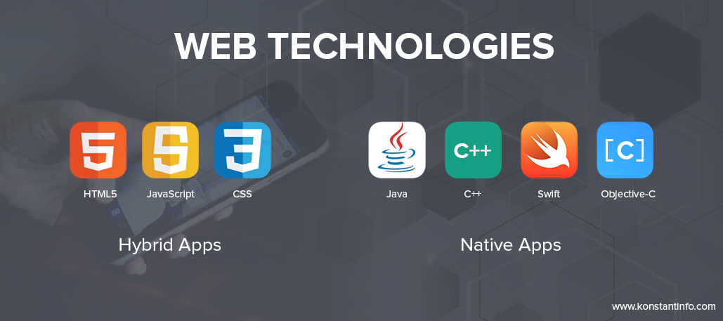 Web languages and viable tools for hybrid mobile apps
