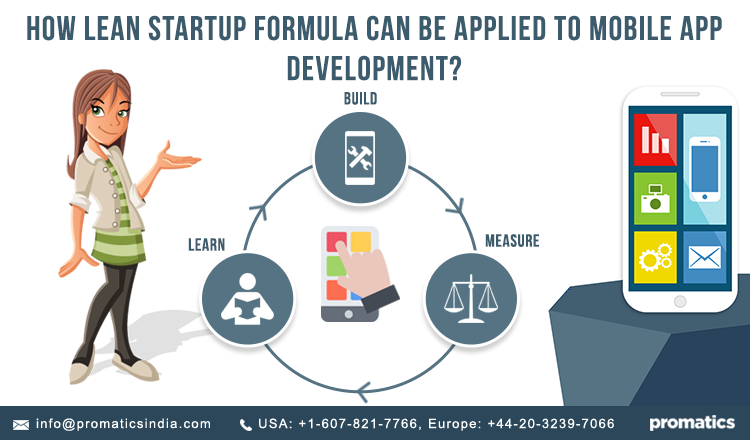 Lean startup formula in mobile app development by Promatics