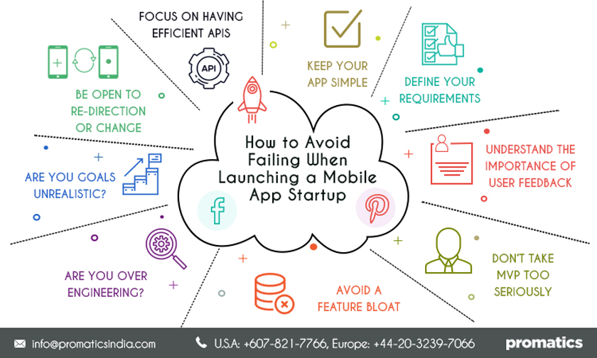 How to avoid failing when launching a mobile app startup