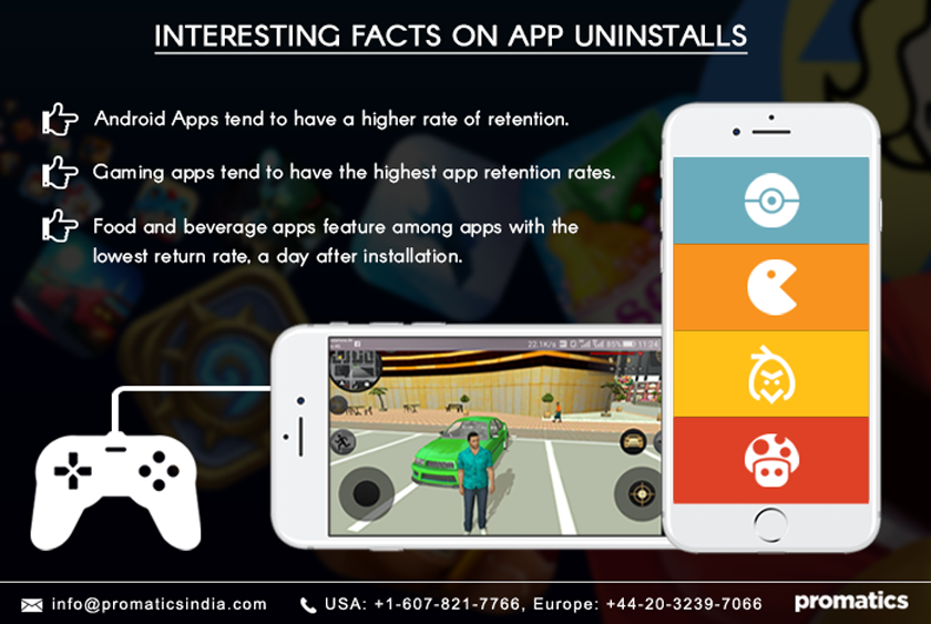 Interesting facts on app uninstalls