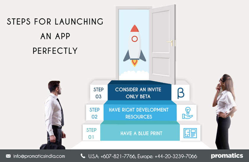 Steps for launching an app perfectly