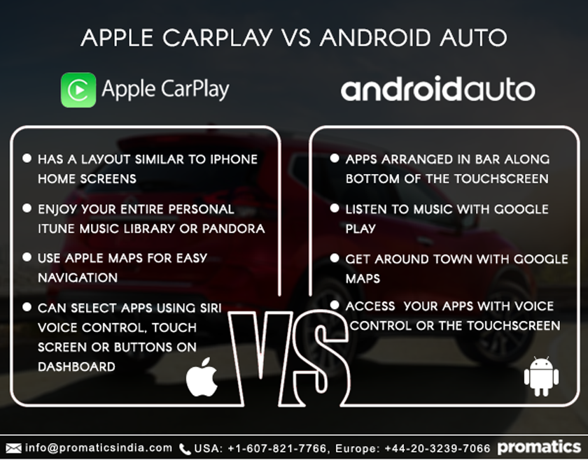 Are Apple CarPlay and Android Auto the next big thing in mobile apps