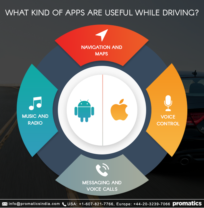 What kind of apps are useful while driving