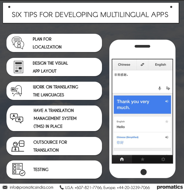 Six tips for developing multilingual apps | AppFutura