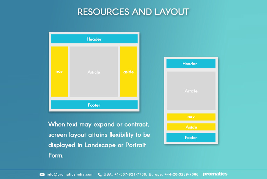 Resources and layout