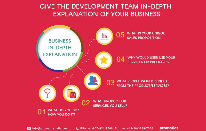 Give the development team in-depth explanation of your business