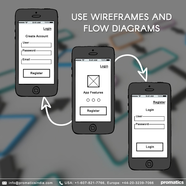 Use wireframes and flow diagrams