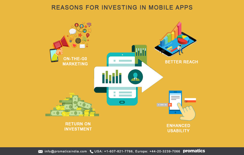 This is why investing in mobile apps makes sense