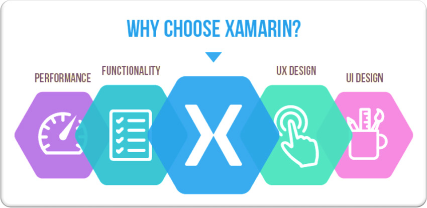 Advantages of using Xamarin