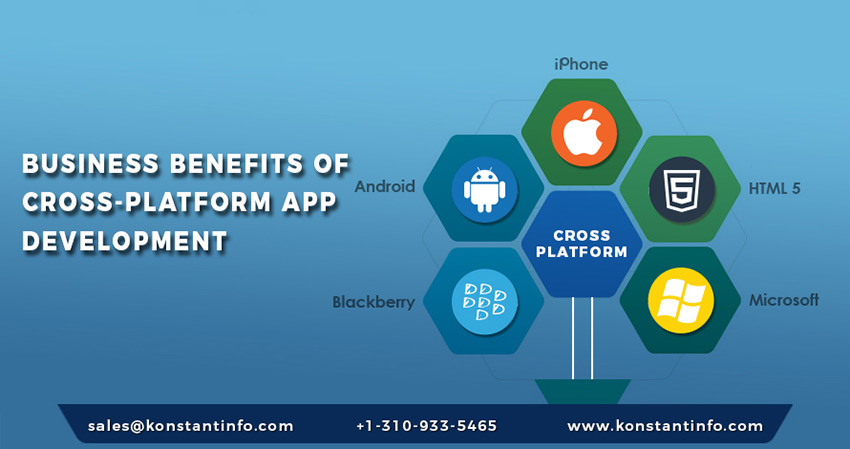 Business benefits of cross platform app development | AppFutura