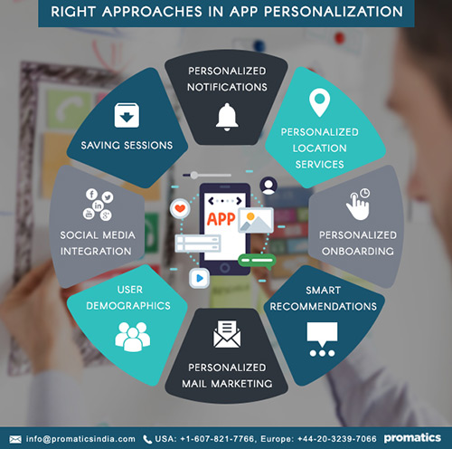 App personalization is rapidly growing: How to personalize your app