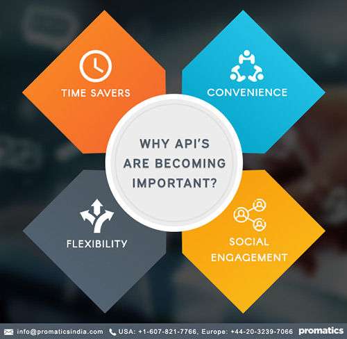 APIs are becoming more important in mobile app development. Why the shift?
