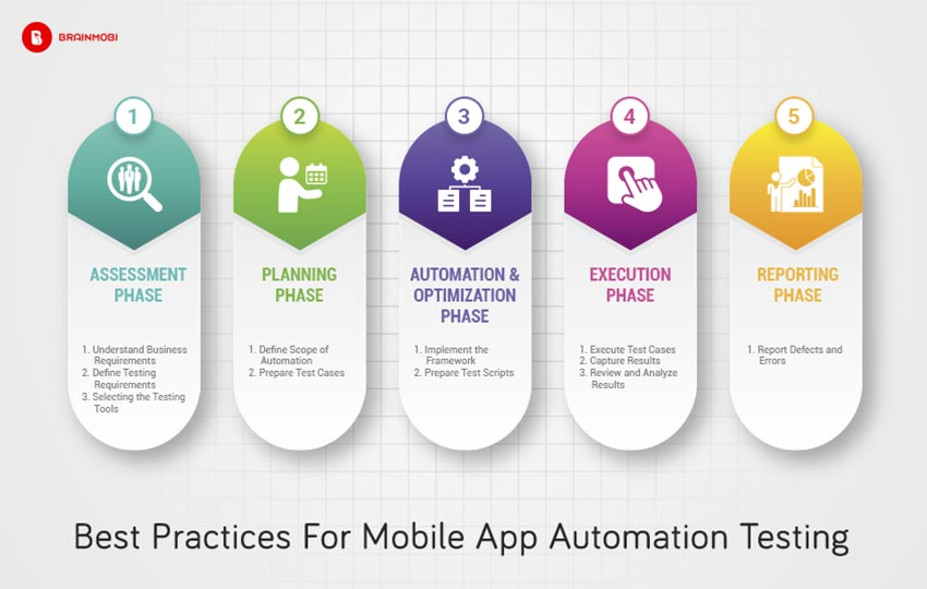 Best Practices For Mobile App Automation Testing