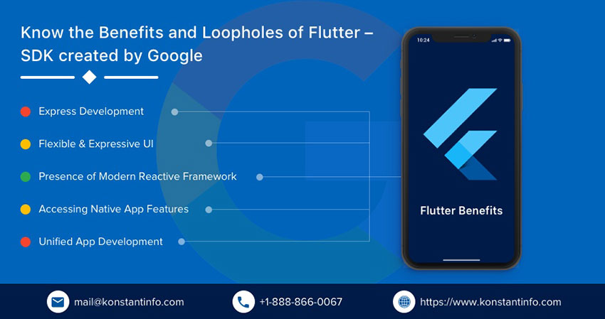 Know the Benefits and Loopholes of Flutter – SDK created by Google