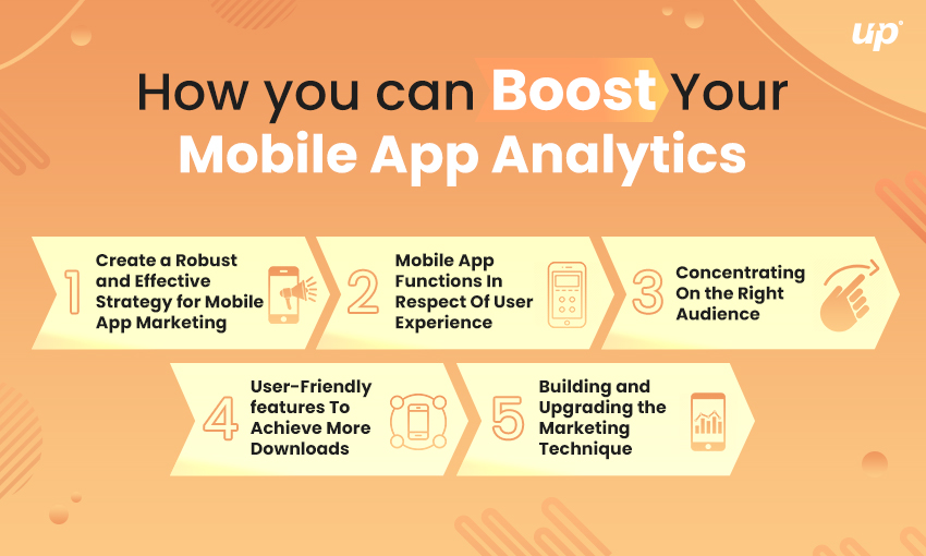 Role of Mobile App Analytics to Boost the App Downloads