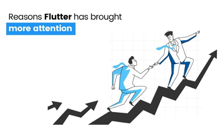 HOW FLUTTER PLAYS SIGNIFICANT ACT TO BUILD NEXT IOS AND ANDROID APP?