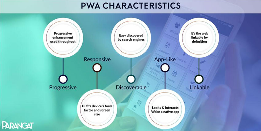 Progressive Web Apps (PWA)- What you need to know