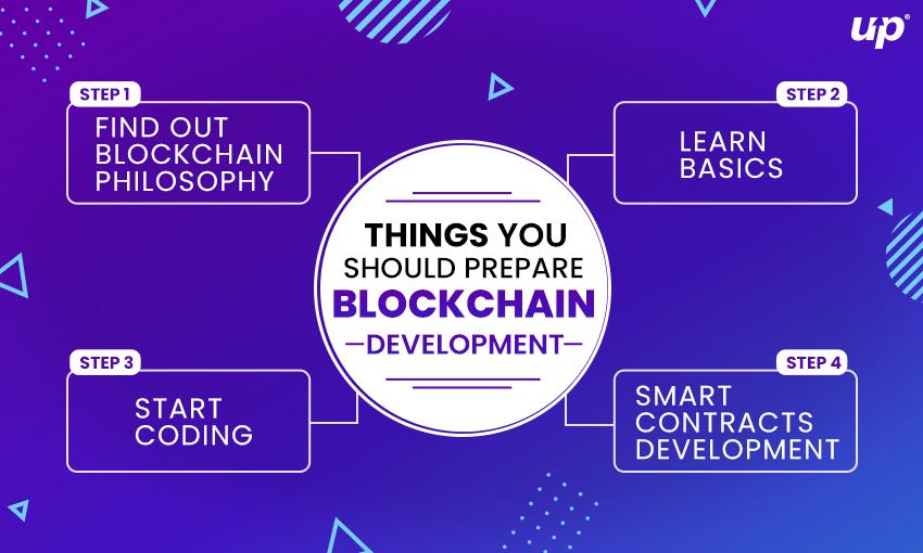 Is Blockchain Development Too Hard?