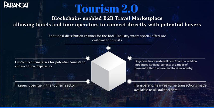 Blockchain in Tourism - Explained