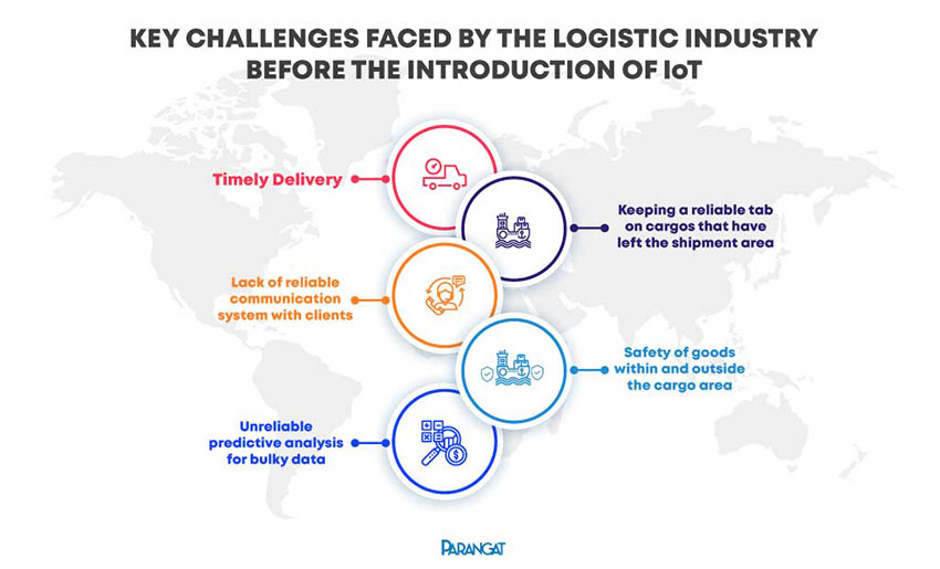 Transform your Logistic Industry with Booming IoT Technology