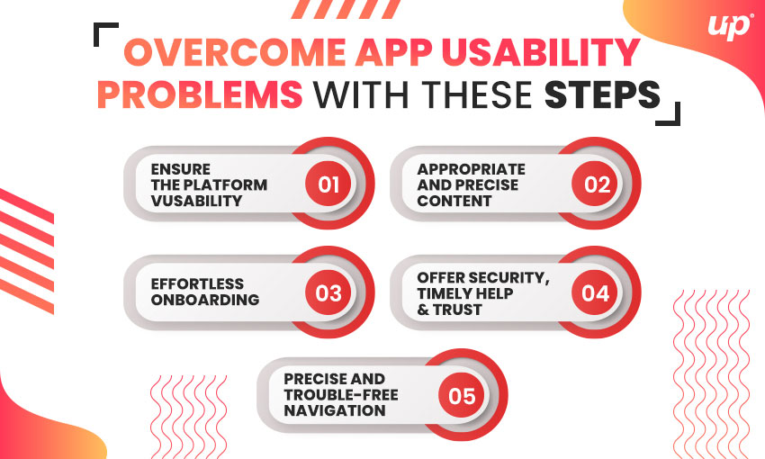 5 Steps to Prevent Mobile Apps from Usability Issues