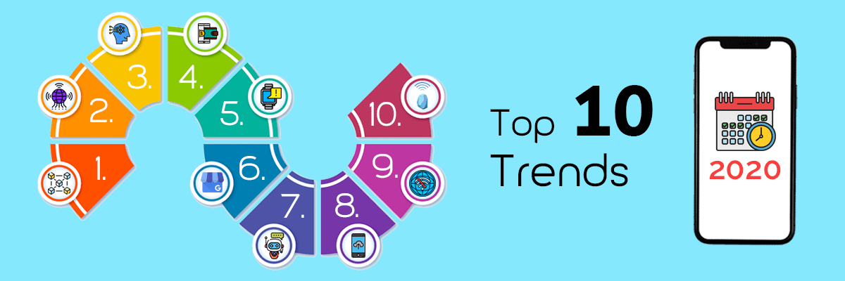 Top 10 Mobile App Development Trends to Follow in 2020 & Beyond