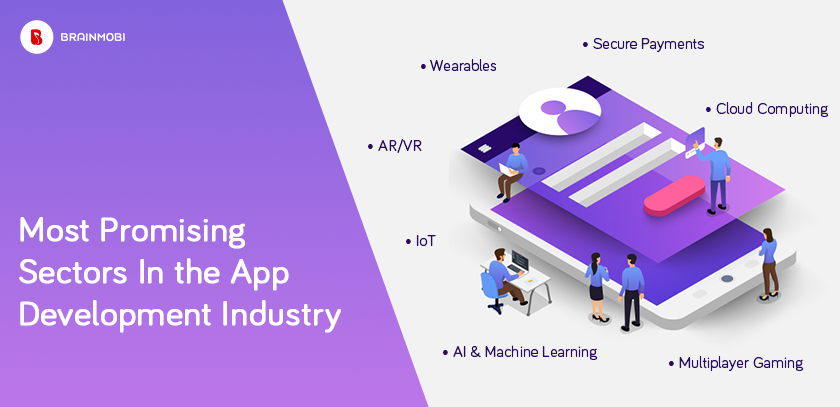 Most Promising Sectors In the App Development Industry