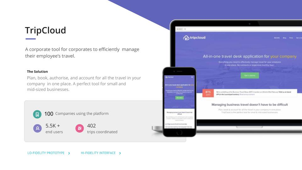 Appiness Interactive Private Limited - Company Profile